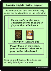 rules table layout