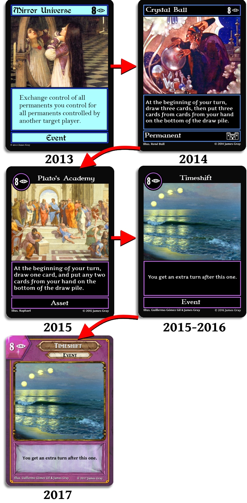 camelot evolution